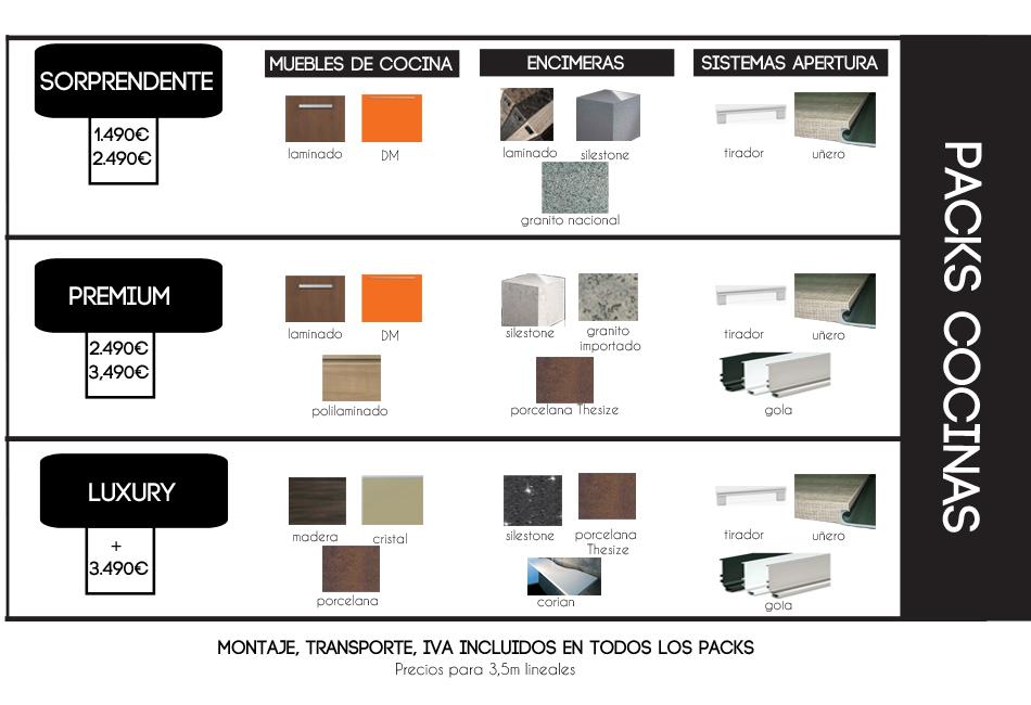 Lovik cocina moderna muebles de cocinas baratas en madrid - Presupuesto de cocinas ...
